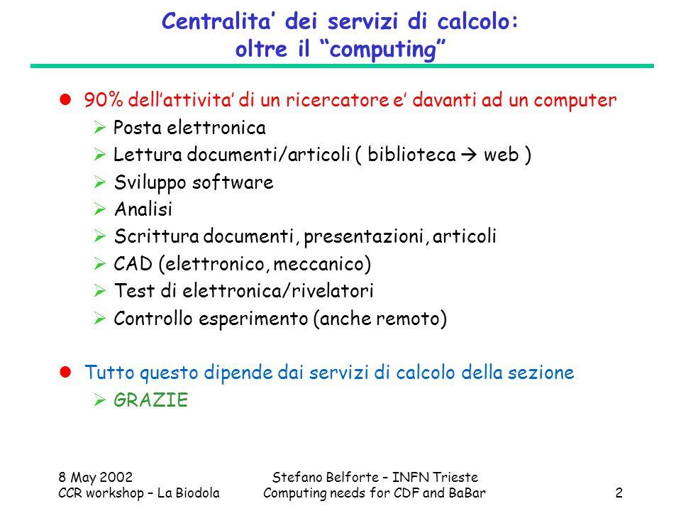8 May 2002 CCR workshop – La Biodola Stefano Belforte – INFN Trieste Computing needs for CDF and BaBar3 29/6/99 Commissione Calcolo a Napoli: Bisogni di CDF nel Run II (2000 - 2003 - …) Cominciamo dalla fine, i bisogni:  RETE.