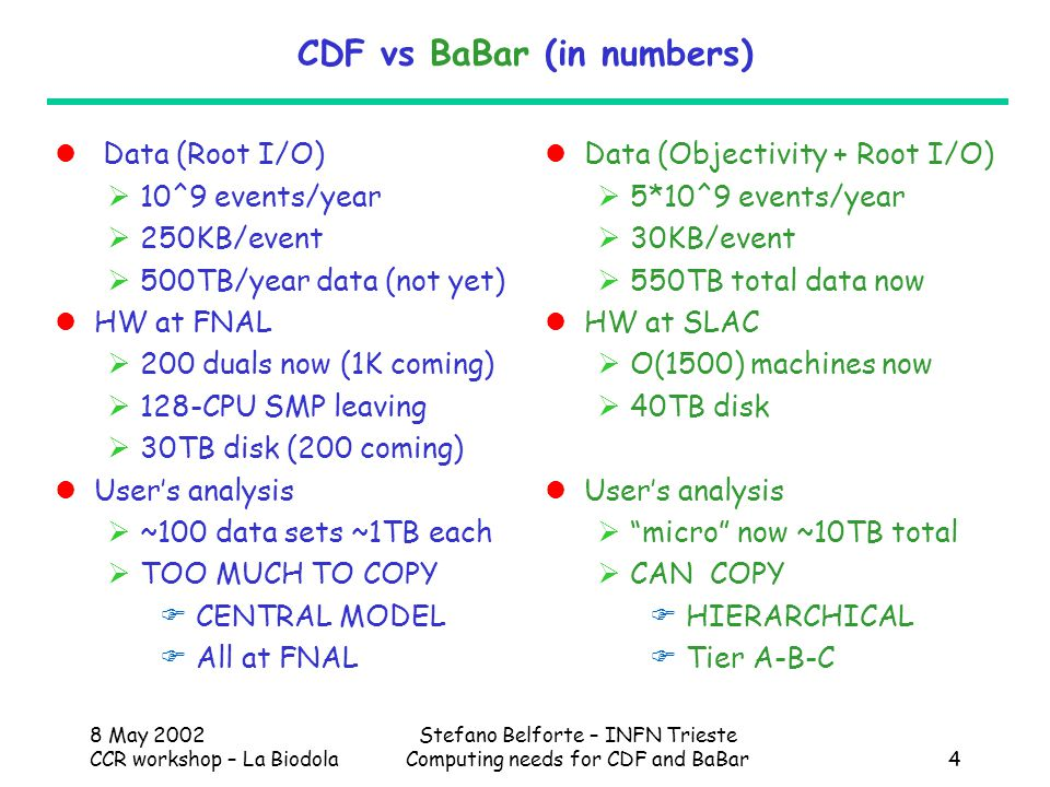 8 May 2002 CCR workshop – La Biodola Stefano Belforte – INFN Trieste Computing needs for CDF and BaBar4 CDF vs BaBar (in numbers) Data (Root I/O)  10^9 events/year  250KB/event  500TB/year data (not yet) HW at FNAL  200 duals now (1K coming)  128-CPU SMP leaving  30TB disk (200 coming) User's analysis  ~100 data sets ~1TB each  TOO MUCH TO COPY  CENTRAL MODEL  All at FNAL Data (Objectivity + Root I/O)  5*10^9 events/year  30KB/event  550TB total data now HW at SLAC  O(1500) machines now  40TB disk User's analysis  micro now ~10TB total  CAN COPY  HIERARCHICAL  Tier A-B-C