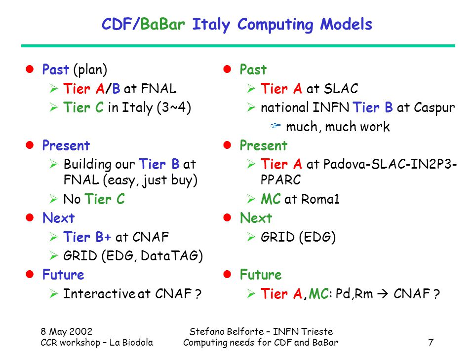 8 May 2002 CCR workshop – La Biodola Stefano Belforte – INFN Trieste Computing needs for CDF and BaBar7 CDF/BaBar Italy Computing Models Past (plan)  Tier A/B at FNAL  Tier C in Italy (3~4) Present  Building our Tier B at FNAL (easy, just buy)  No Tier C Next  Tier B+ at CNAF  GRID (EDG, DataTAG) Future  Interactive at CNAF .
