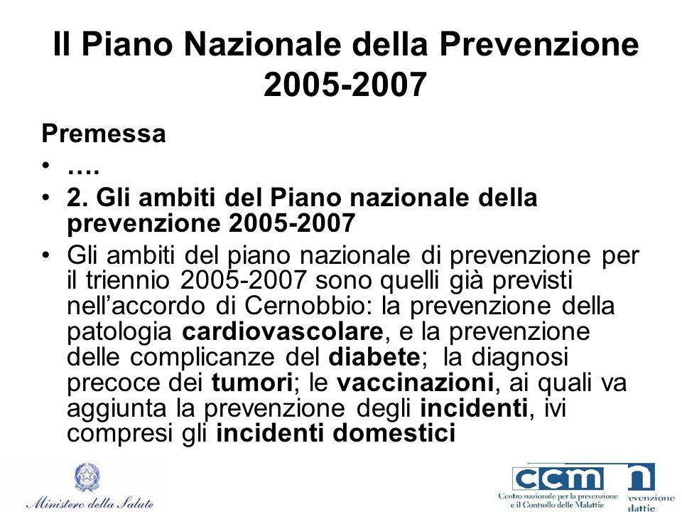 Il Piano Nazionale della Prevenzione 2005-2007 Premessa …. 2. Gli ambiti del Piano nazionale della prevenzione 2005-2007 Gli ambiti del piano nazional