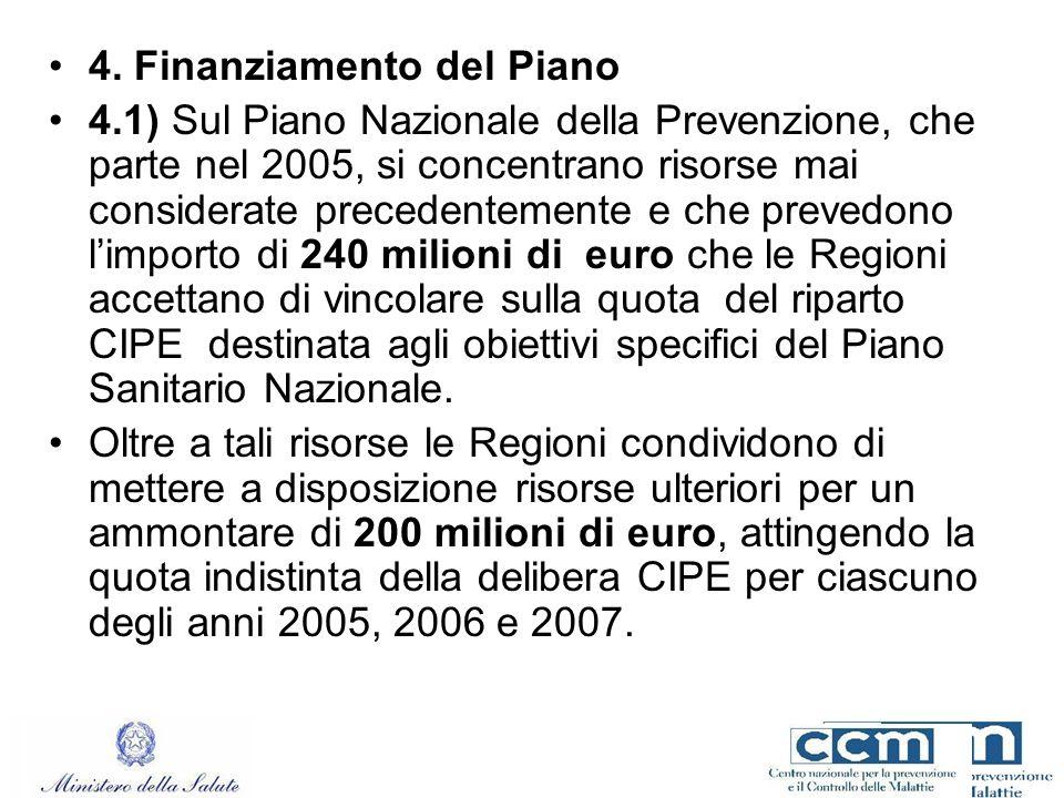 4. Finanziamento del Piano 4.1) Sul Piano Nazionale della Prevenzione, che parte nel 2005, si concentrano risorse mai considerate precedentemente e ch