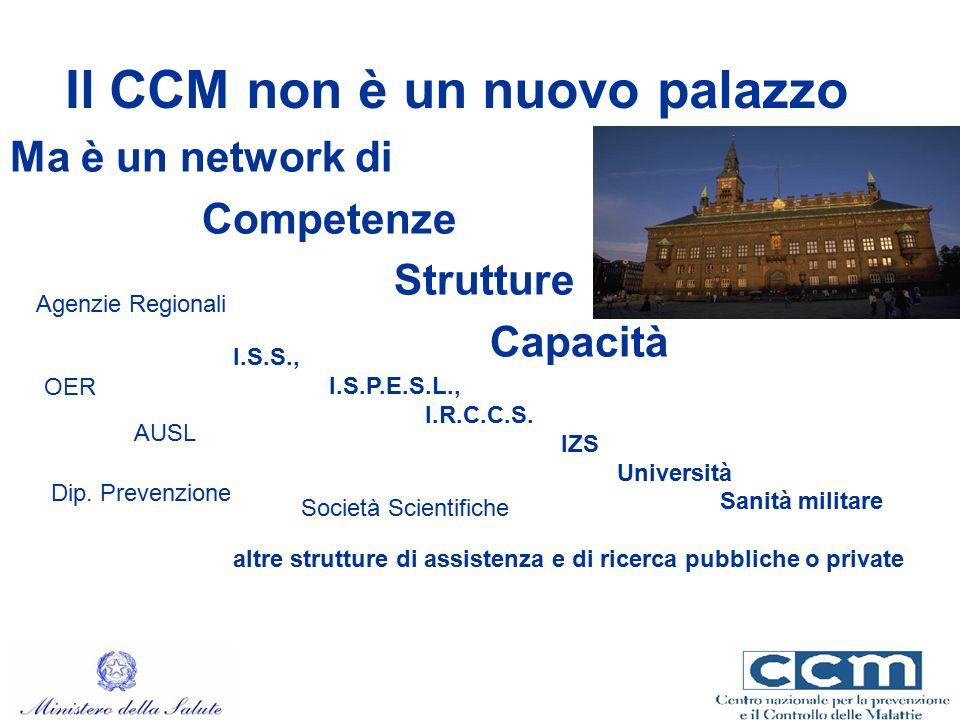Il CCM non è un nuovo palazzo Ma è un network di Competenze Strutture Capacità I.S.S., I.S.P.E.S.L., I.R.C.C.S. IZS Università Sanità militare altre s