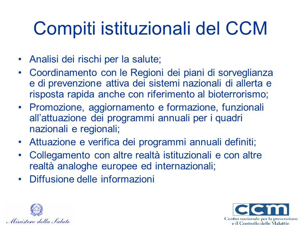 Compiti istituzionali del CCM Analisi dei rischi per la salute; Coordinamento con le Regioni dei piani di sorveglianza e di prevenzione attiva dei sis