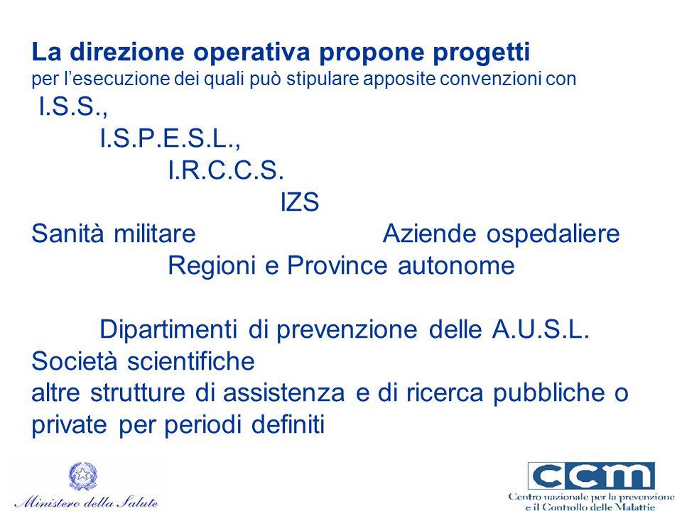 La direzione operativa propone progetti per l'esecuzione dei quali può stipulare apposite convenzioni con I.S.S., I.S.P.E.S.L., I.R.C.C.S. IZS Sanità