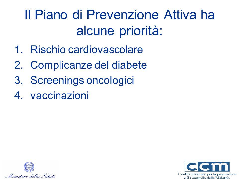 Il Piano di Prevenzione Attiva ha alcune priorità: 1.Rischio cardiovascolare 2.Complicanze del diabete 3.Screenings oncologici 4.vaccinazioni
