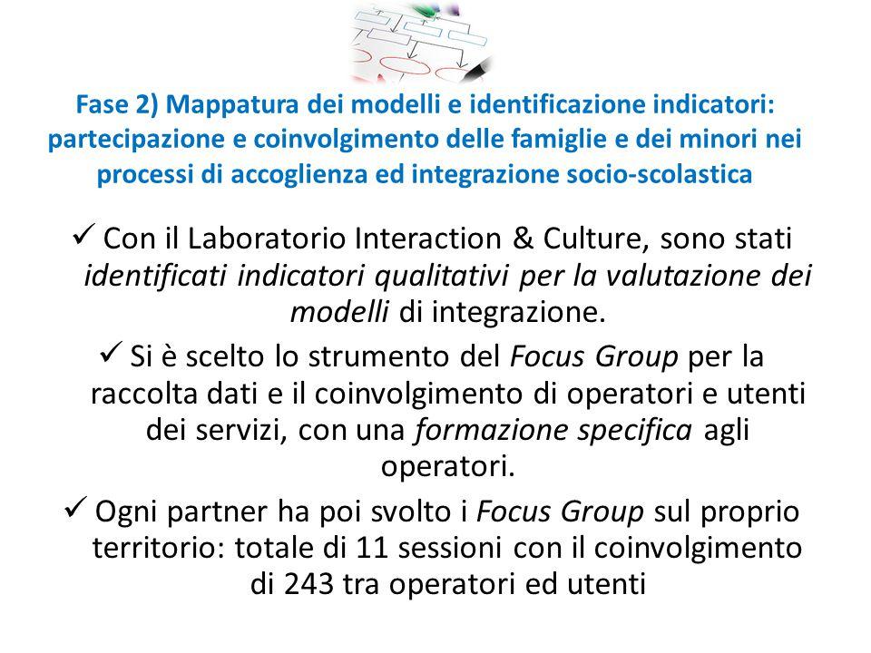 Con il Laboratorio Interaction & Culture, sono stati identificati indicatori qualitativi per la valutazione dei modelli di integrazione.