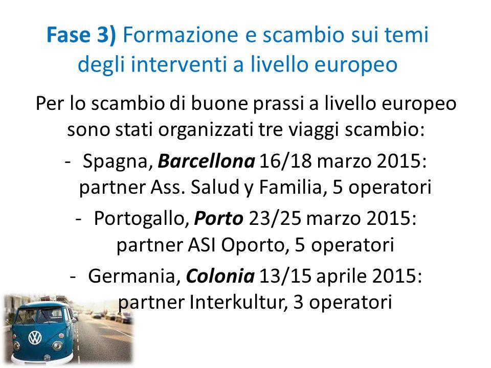 Per lo scambio di buone prassi a livello europeo sono stati organizzati tre viaggi scambio: -Spagna, Barcellona 16/18 marzo 2015: partner Ass.