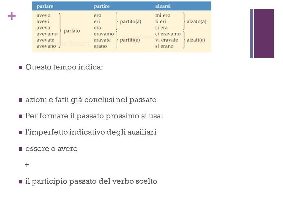 + Esempio: Prima di venire in Italia avevi già studiato l italiano.