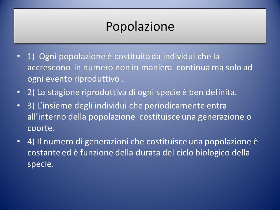 Popolazione 1) Ogni popolazione è costituita da individui che la accrescono in numero non in maniera continua ma solo ad ogni evento riproduttivo.