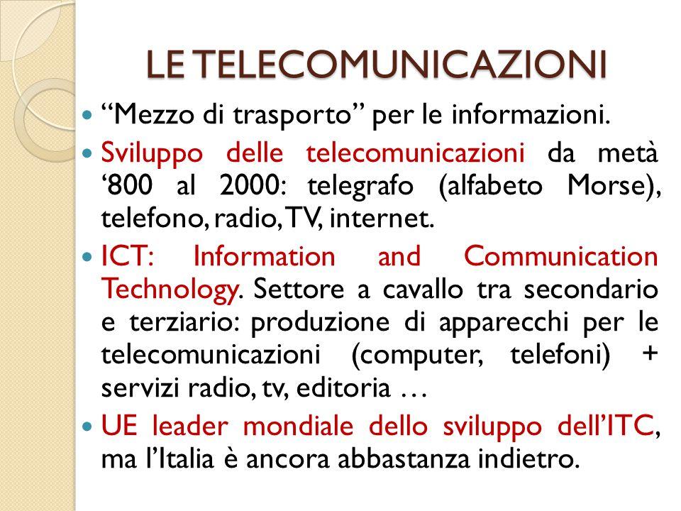 """LE TELECOMUNICAZIONI """"Mezzo di trasporto"""" per le informazioni. Sviluppo delle telecomunicazioni da metà '800 al 2000: telegrafo (alfabeto Morse), tele"""