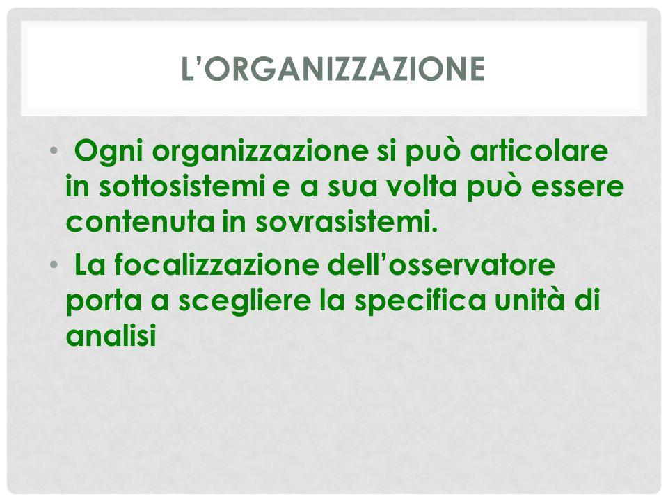 L'ORGANIZZAZIONE Ogni organizzazione si può articolare in sottosistemi e a sua volta può essere contenuta in sovrasistemi. La focalizzazione dell'osse