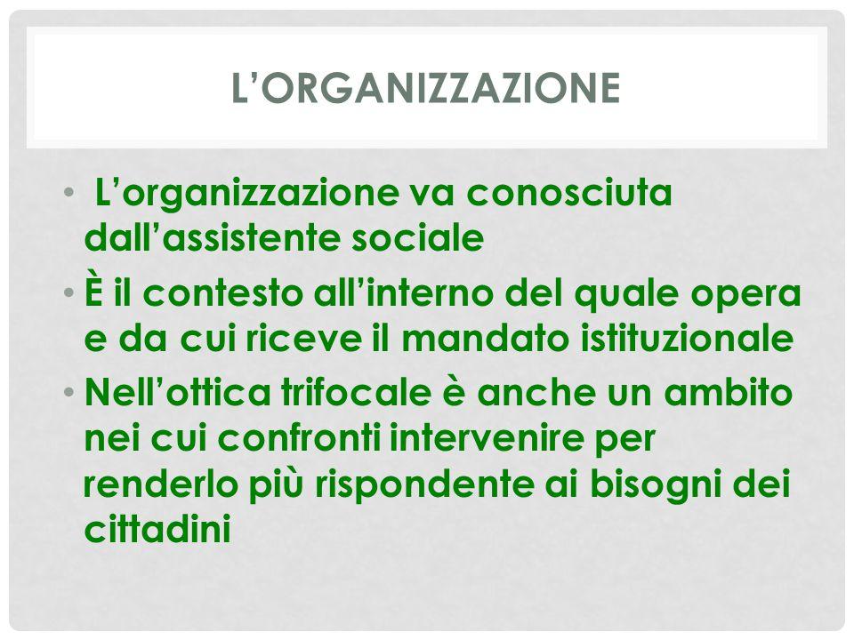 L'ORGANIZZAZIONE L'organizzazione va conosciuta dall'assistente sociale È il contesto all'interno del quale opera e da cui riceve il mandato istituzio
