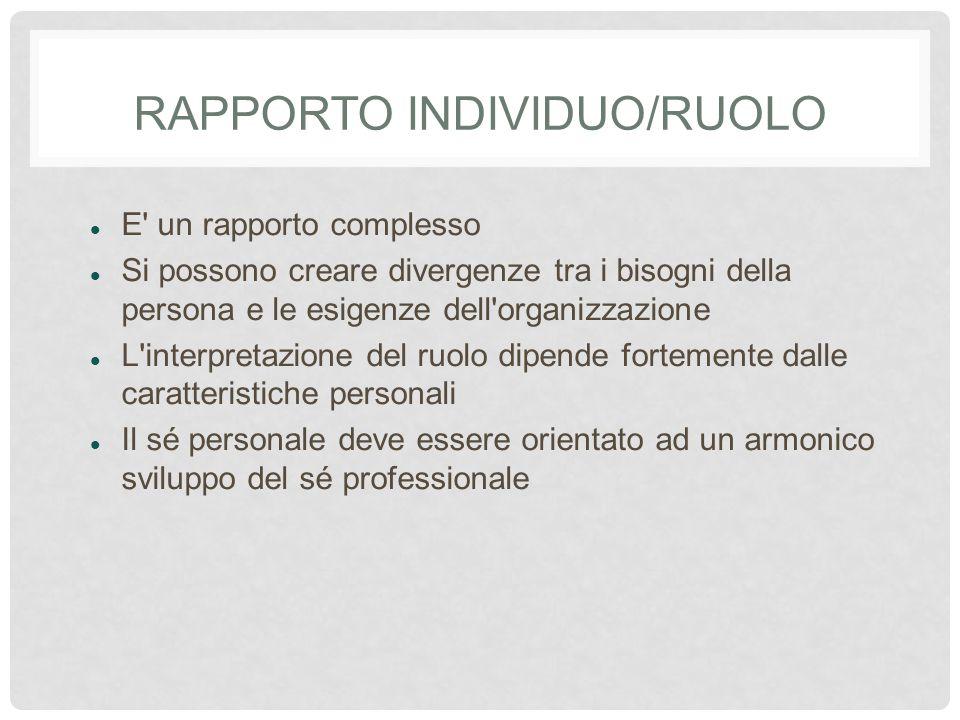 RAPPORTO INDIVIDUO/RUOLO E' un rapporto complesso Si possono creare divergenze tra i bisogni della persona e le esigenze dell'organizzazione L'interpr