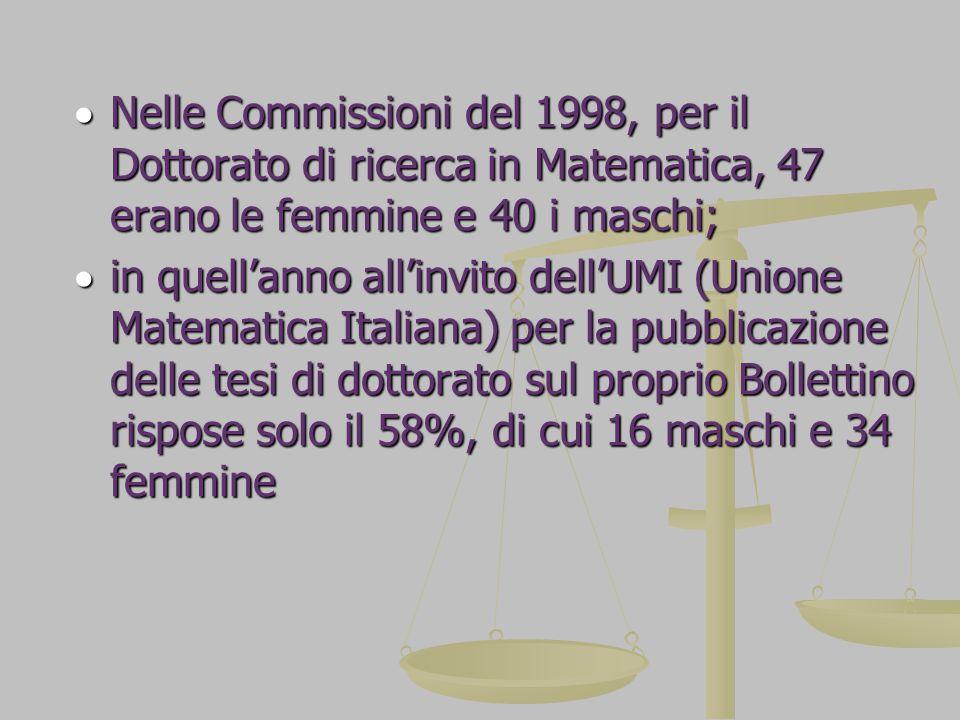  Nelle Commissioni del 1998, per il Dottorato di ricerca in Matematica, 47 erano le femmine e 40 i maschi;  in quell'anno all'invito dell'UMI (Unione Matematica Italiana) per la pubblicazione delle tesi di dottorato sul proprio Bollettino rispose solo il 58%, di cui 16 maschi e 34 femmine