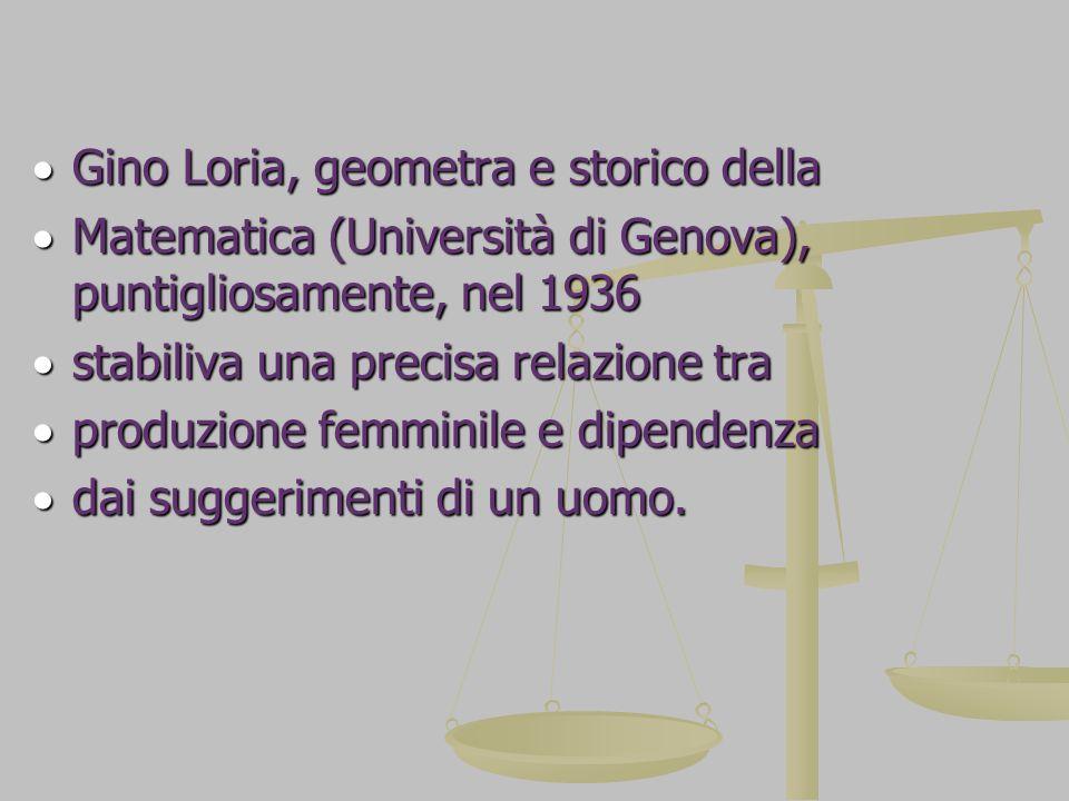  Gino Loria, geometra e storico della  Matematica (Università di Genova), puntigliosamente, nel 1936  stabiliva una precisa relazione tra  produzione femminile e dipendenza  dai suggerimenti di un uomo.