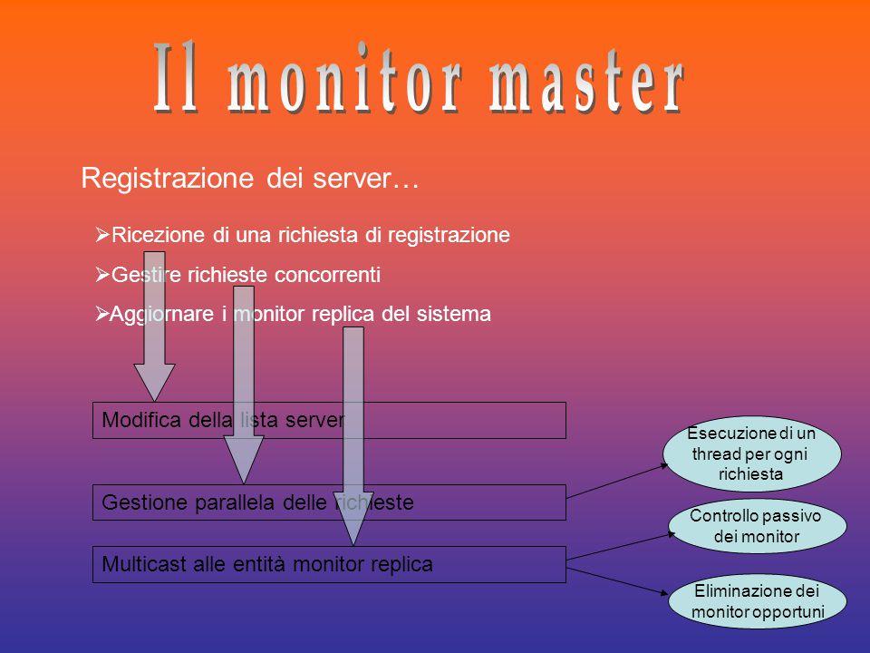 Registrazione dei server…  Ricezione di una richiesta di registrazione  Gestire richieste concorrenti  Aggiornare i monitor replica del sistema Mod