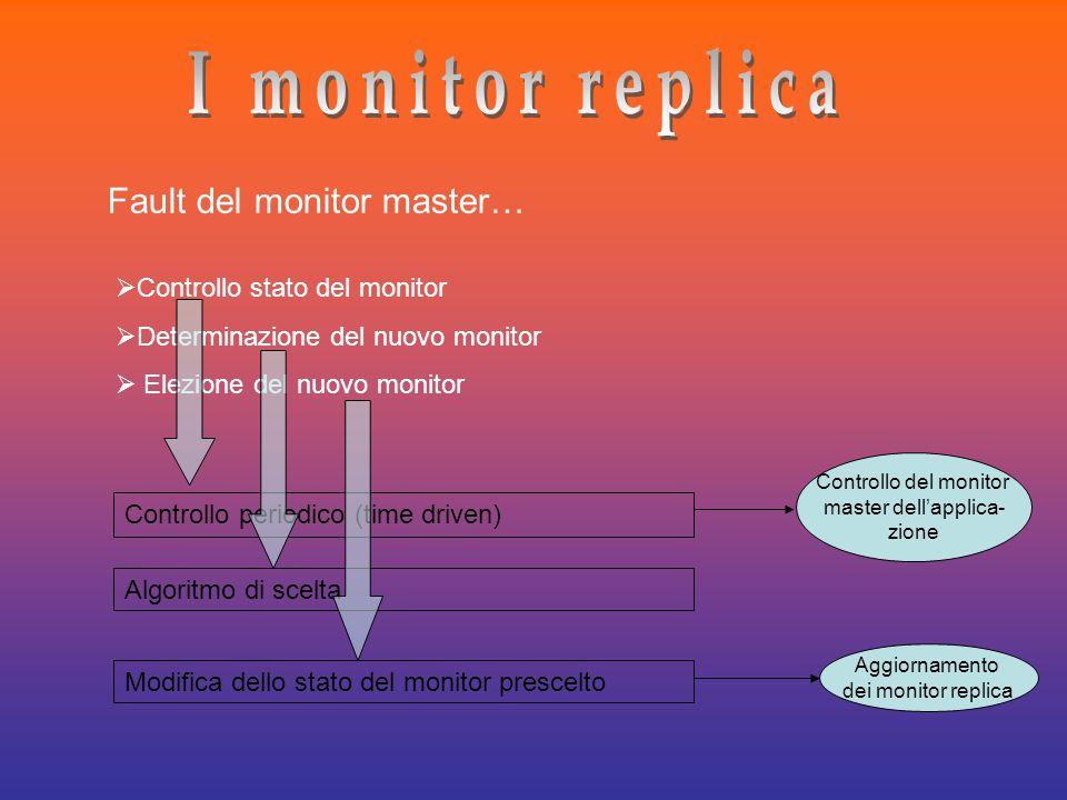 Fault del monitor master…  Controllo stato del monitor  Determinazione del nuovo monitor  Elezione del nuovo monitor Controllo periodico (time driven) Algoritmo di scelta Modifica dello stato del monitor prescelto Aggiornamento dei monitor replica Controllo del monitor master dell'applica- zione