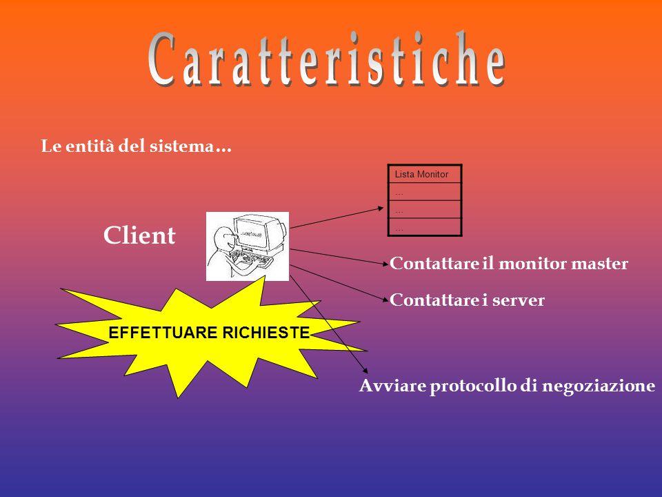 Le entità del sistema… Client Lista Monitor … … … Contattare il monitor master Contattare i server EFFETTUARE RICHIESTE Avviare protocollo di negoziaz