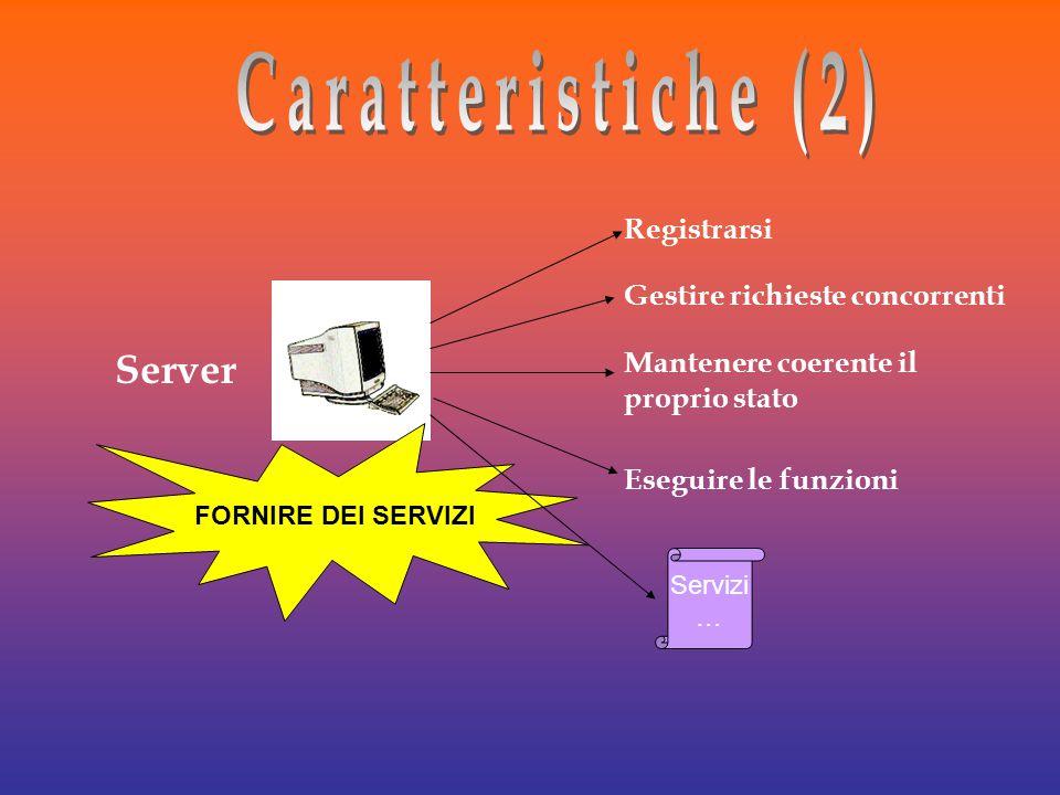 Server FORNIRE DEI SERVIZI Registrarsi Gestire richieste concorrenti Mantenere coerente il proprio stato Eseguire le funzioni Servizi …