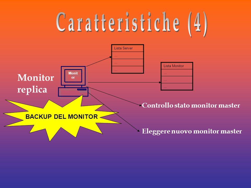 Monit or Monitor replica BACKUP DEL MONITOR Lista Server … … … Lista Monitor … … … Controllo stato monitor master Eleggere nuovo monitor master