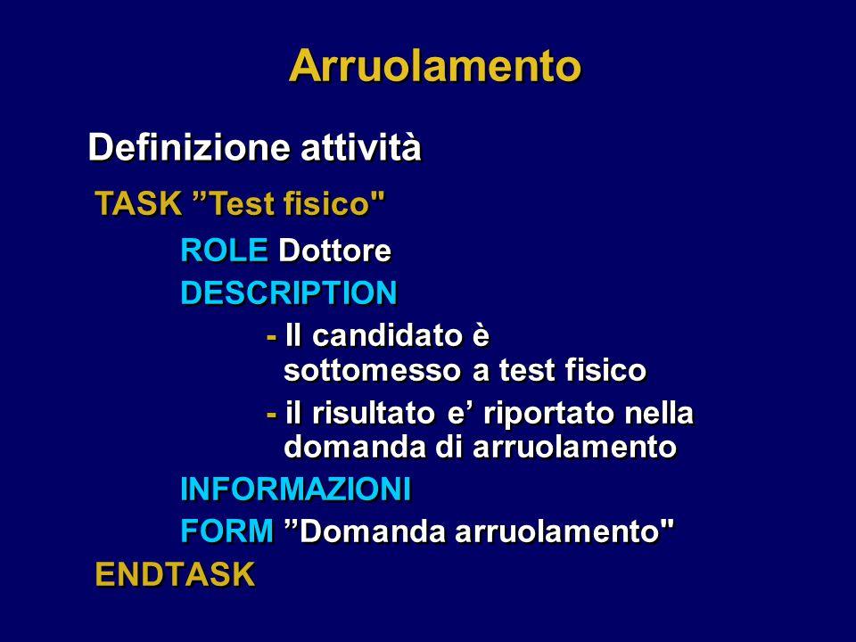 Definizione attività ROLE Dottore DESCRIPTION - Il candidato è sottomesso a test fisico - il risultato e' riportato nella domanda di arruolamento INFO
