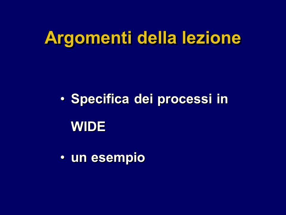 Argomenti della lezione Specifica dei processi in WIDE un esempio Specifica dei processi in WIDE un esempio