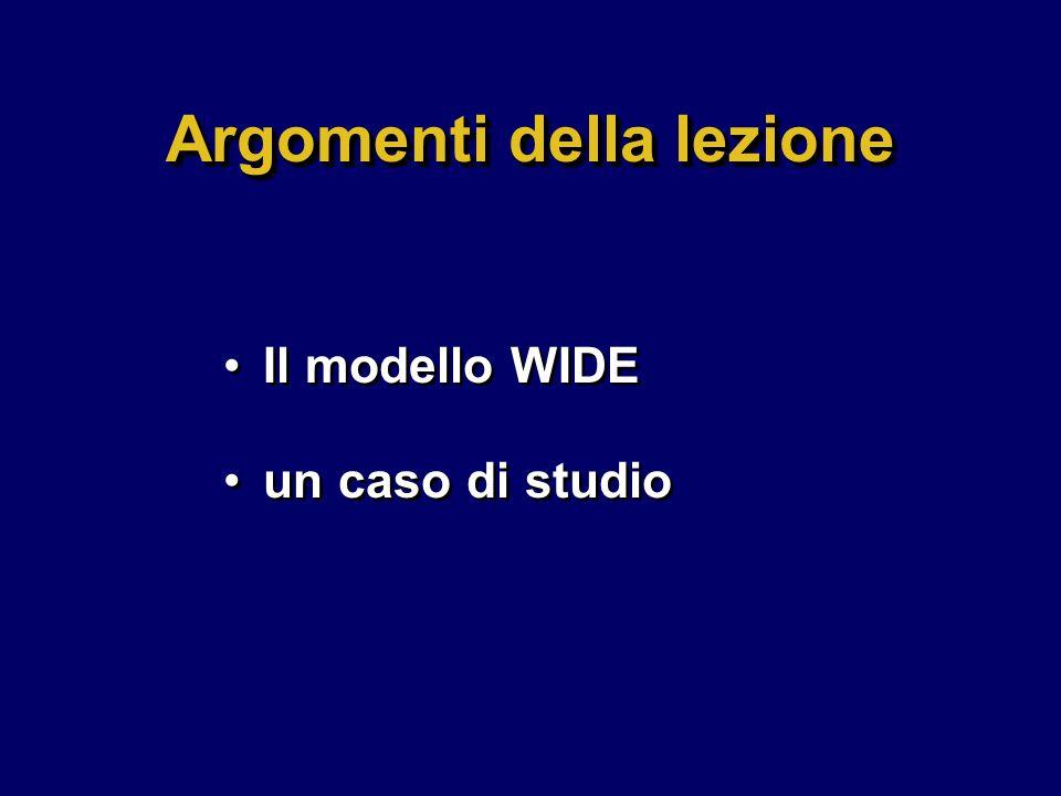 Argomenti della lezione Il modello WIDE un caso di studio Il modello WIDE un caso di studio