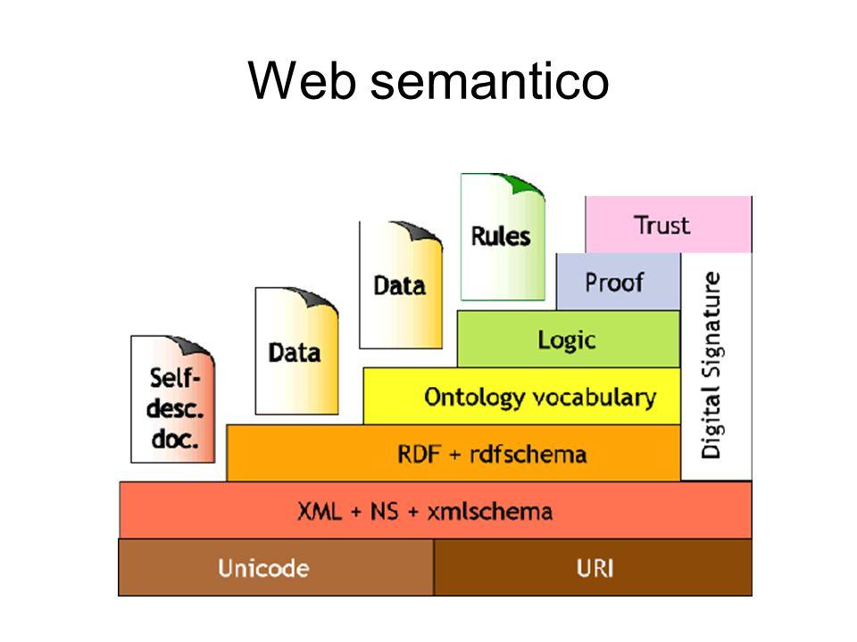 Riflessioni (3) Il Pedantic Web –Non è forse un po troppo.