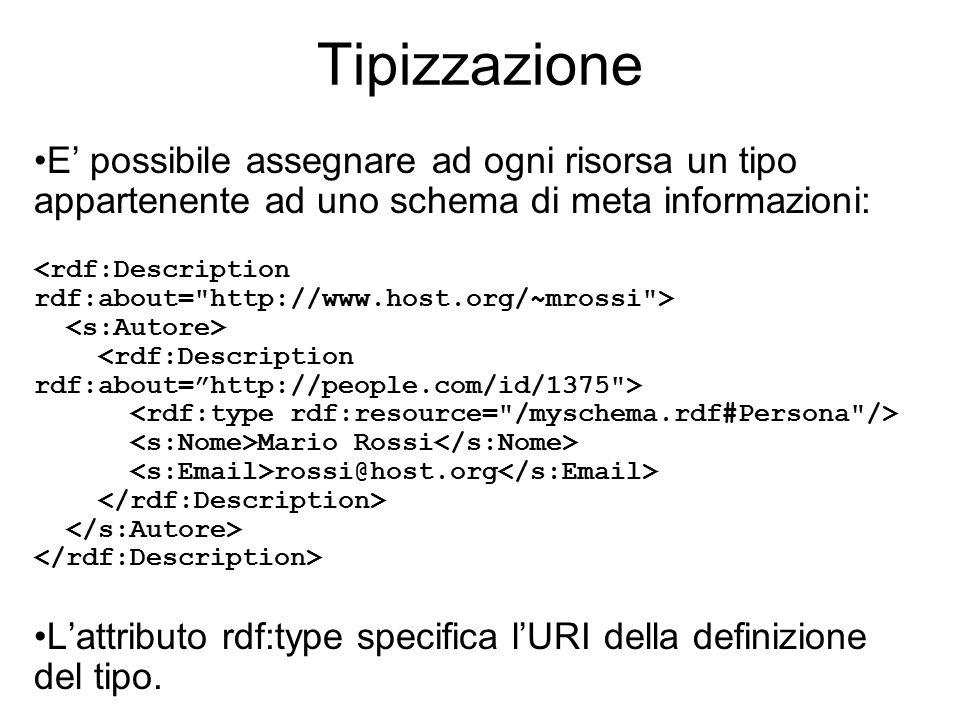Tipizzazione E' possibile assegnare ad ogni risorsa un tipo appartenente ad uno schema di meta informazioni: Mario Rossi rossi@host.org L'attributo rdf:type specifica l'URI della definizione del tipo.