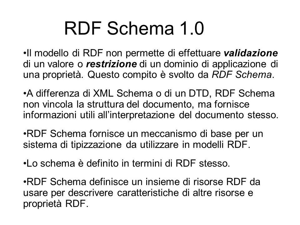 RDF Schema 1.0 Il modello di RDF non permette di effettuare validazione di un valore o restrizione di un dominio di applicazione di una proprietà.