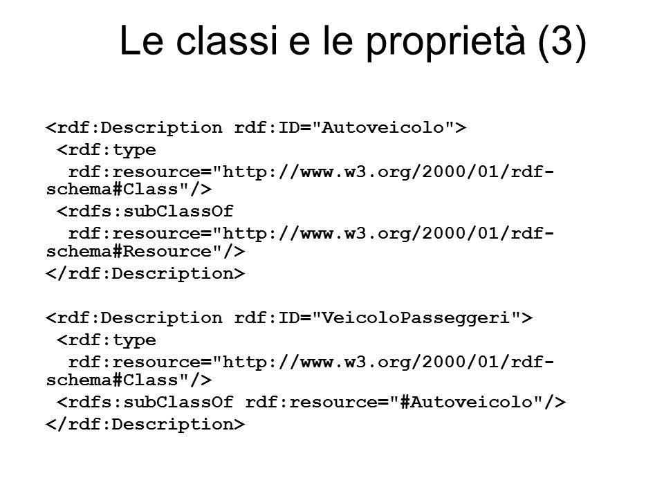 Le classi e le proprietà (3) <rdf:type rdf:resource= http://www.w3.org/2000/01/rdf- schema#Class /> <rdfs:subClassOf rdf:resource= http://www.w3.org/2000/01/rdf- schema#Resource /> <rdf:type rdf:resource= http://www.w3.org/2000/01/rdf- schema#Class />