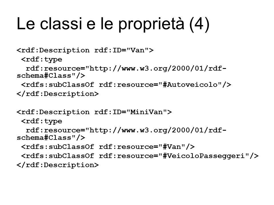Le classi e le proprietà (4) <rdf:type rdf:resource= http://www.w3.org/2000/01/rdf- schema#Class /> <rdf:type rdf:resource= http://www.w3.org/2000/01/rdf- schema#Class />