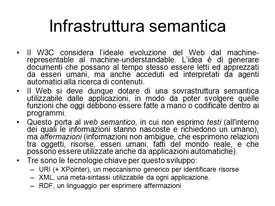 Software utili –Validatore e visualizzatore di documenti RDF: http://www.w3.org/RDF/Validator/ –Editor di documenti per il Dublin Core: http://www.ukoln.ac.uk/metadata/dcdot/ –Parser Java: http://www.hpl.hp.com/semweb/ –Parser Perl: http://www.w3.org/1999/02/26- modules/