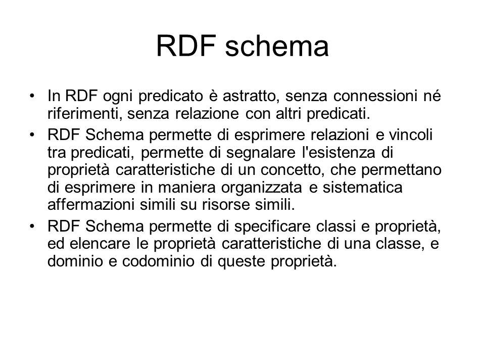 Le classi e le proprietà (5) <rdf:type rdf:resource= http://www.w3.org/1999/02/22- rdf-syntax-ns#Property /> <rdf:type rdf:resource= http://www.w3.org/1999/02/22- rdf-syntax-ns#Property />