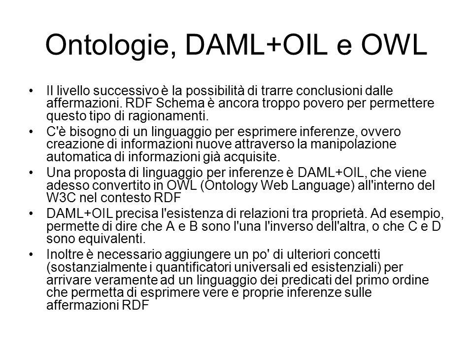 Ontologie, DAML+OIL e OWL Il livello successivo è la possibilità di trarre conclusioni dalle affermazioni.