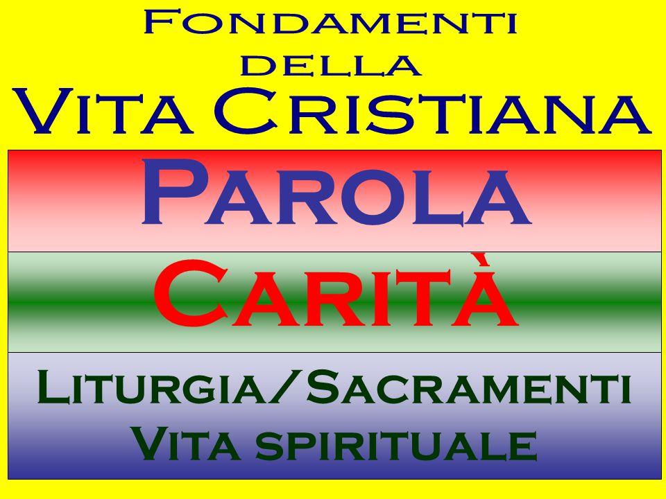 Parola Intellettualismo religioso Carità Comunitarismo Frazione del pane Ritualismo Preghiera Devozionismo
