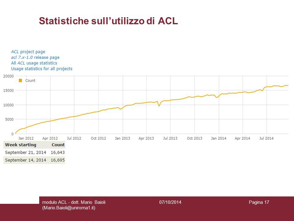 Statistiche sull'utilizzo di ACL 07/10/2014modulo ACL - dott.