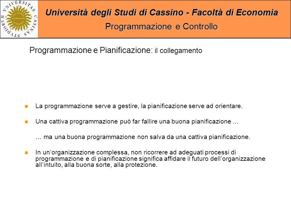 Università degli Studi di Cassino - Facoltà di Economia Programmazione e Controllo La programmazione serve a gestire, la pianificazione serve ad orientare.