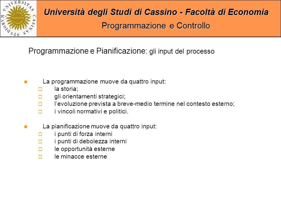 Università degli Studi di Cassino - Facoltà di Economia Programmazione e Controllo La programmazione muove da quattro input:  la storia;  gli orientamenti strategici;  l'evoluzione prevista a breve-medio termine nel contesto esterno;  i vincoli normativi e politici.