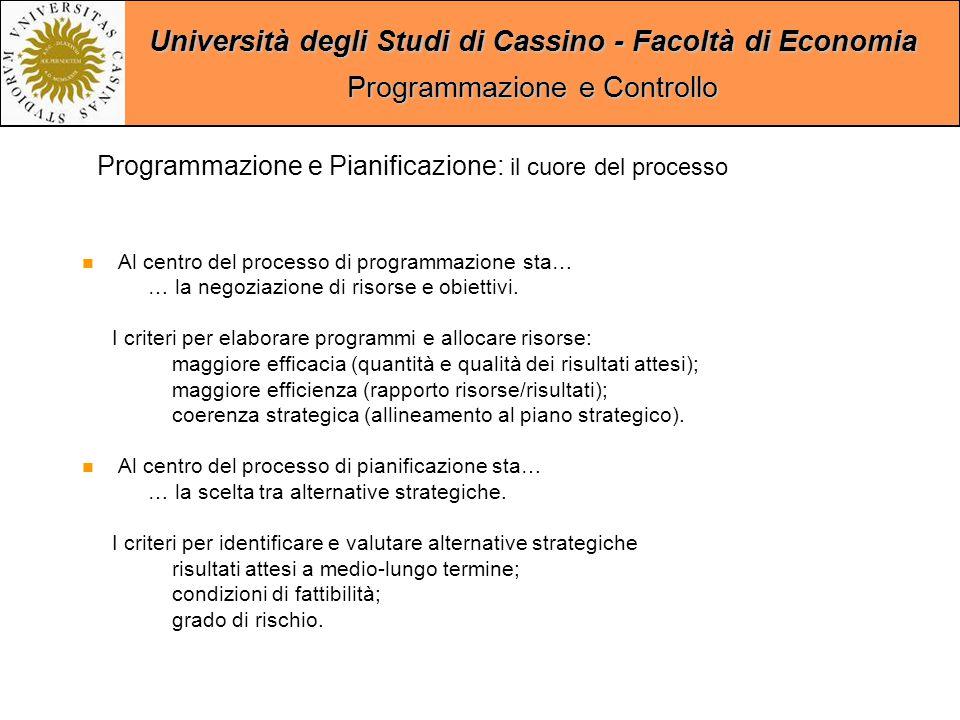 Università degli Studi di Cassino - Facoltà di Economia Programmazione e Controllo Al centro del processo di programmazione sta… … la negoziazione di risorse e obiettivi.