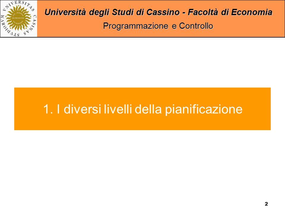 Università degli Studi di Cassino - Facoltà di Economia Programmazione e Controllo 2 1.