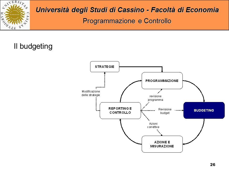 Università degli Studi di Cassino - Facoltà di Economia Programmazione e Controllo 26 Il budgeting