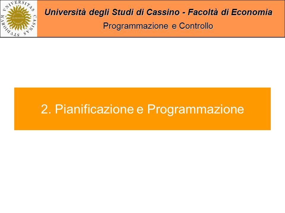 Università degli Studi di Cassino - Facoltà di Economia Programmazione e Controllo Il passaggio dalla programmazione al budget Att 1Att 2Att 3Att 4Att 5 Programma A Att 1Att 2Att 3Att 4Att 5 Programma B CDR 2 CDR 1