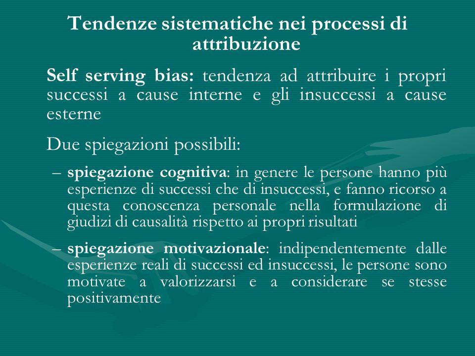 Tendenze sistematiche nei processi di attribuzione Self serving bias: tendenza ad attribuire i propri successi a cause interne e gli insuccessi a caus