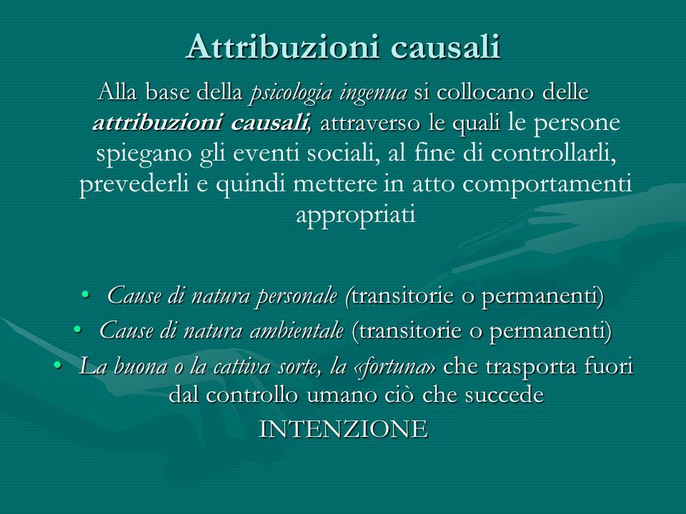 Attribuzioni causali Alla base della psicologia ingenua si collocano delle attribuzioni causali, attraverso le quali Alla base della psicologia ingenu