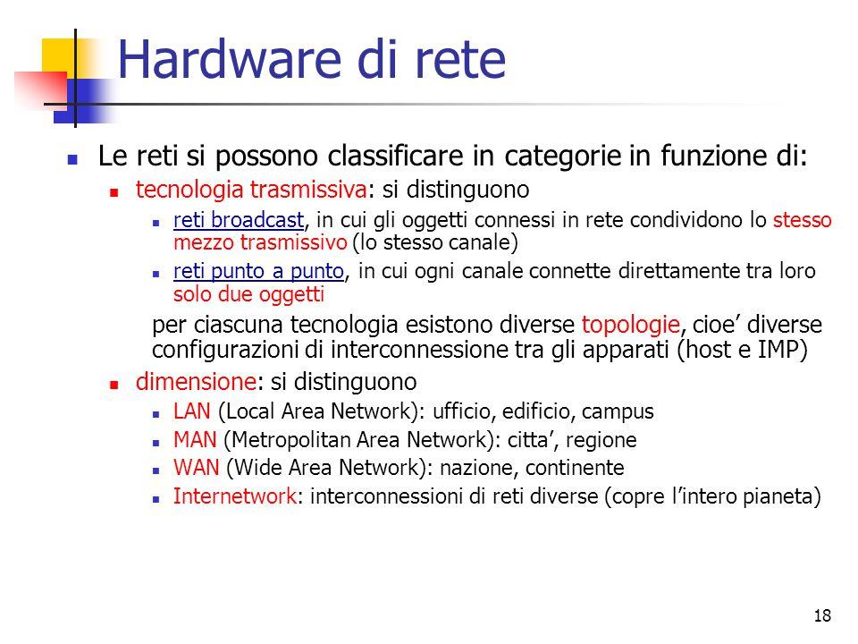 18 Hardware di rete Le reti si possono classificare in categorie in funzione di: tecnologia trasmissiva: si distinguono reti broadcast, in cui gli ogg