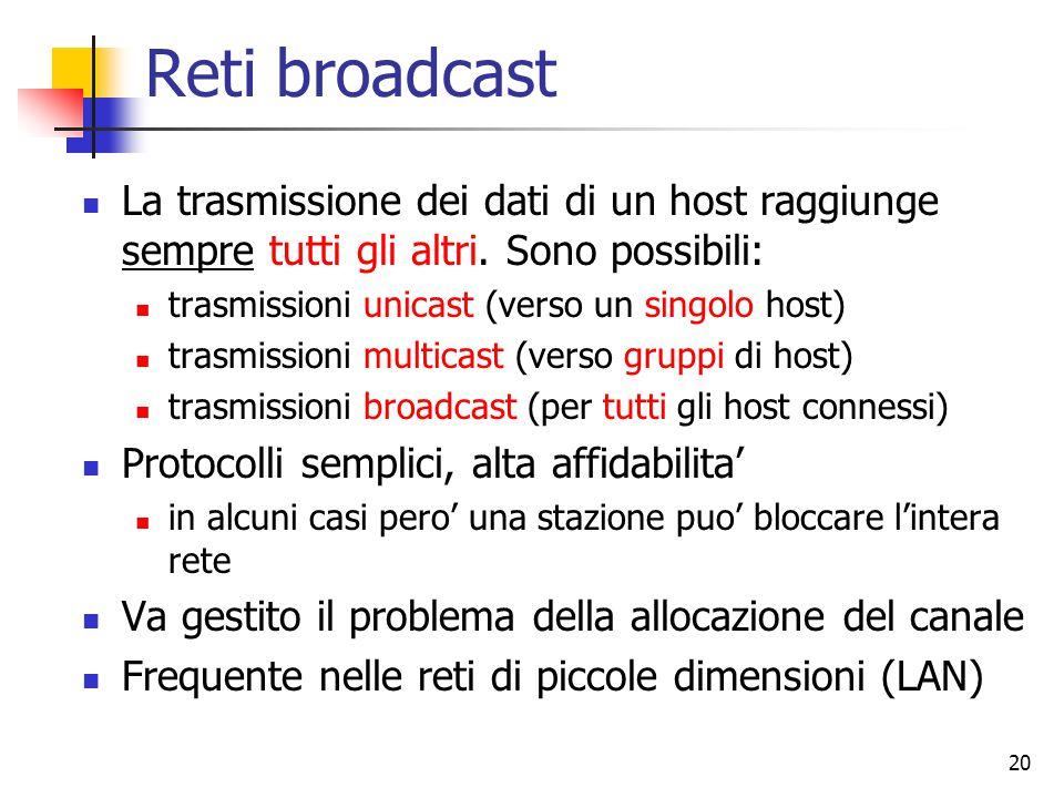 20 Reti broadcast La trasmissione dei dati di un host raggiunge sempre tutti gli altri. Sono possibili: trasmissioni unicast (verso un singolo host) t