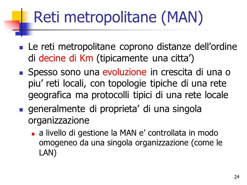 24 Reti metropolitane (MAN) Le reti metropolitane coprono distanze dell'ordine di decine di Km (tipicamente una citta') Spesso sono una evoluzione in crescita di una o piu' reti locali, con topologie tipiche di una rete geografica ma protocolli tipici di una rete locale generalmente di proprieta' di una singola organizzazione a livello di gestione la MAN e' controllata in modo omogeneo da una singola organizzazione (come le LAN)