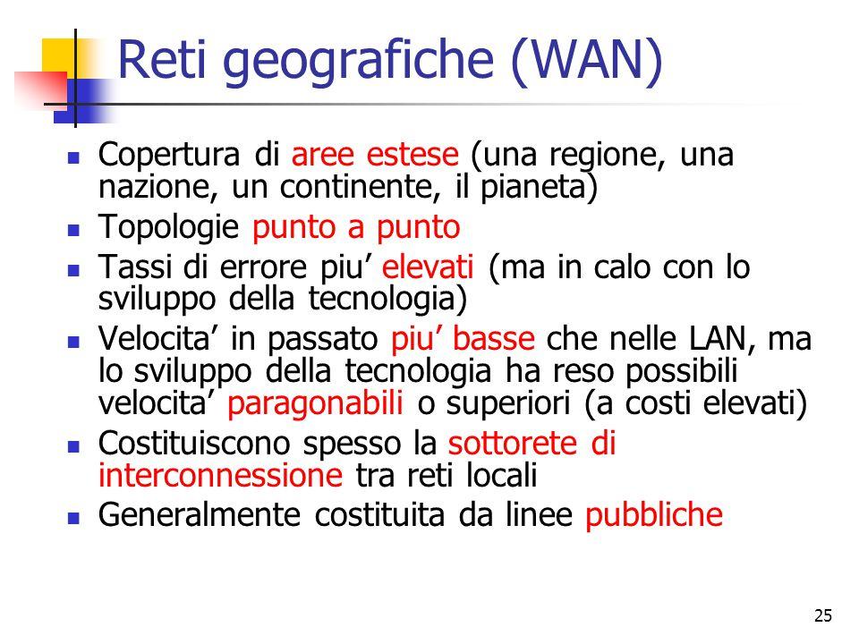25 Reti geografiche (WAN) Copertura di aree estese (una regione, una nazione, un continente, il pianeta) Topologie punto a punto Tassi di errore piu'