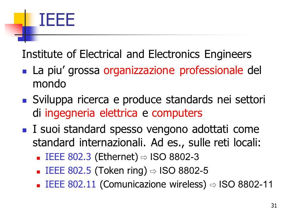 31 IEEE Institute of Electrical and Electronics Engineers La piu' grossa organizzazione professionale del mondo Sviluppa ricerca e produce standards nei settori di ingegneria elettrica e computers I suoi standard spesso vengono adottati come standard internazionali.
